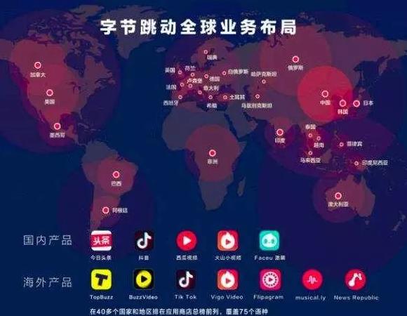 全球月活超15亿,字节跳动的海外狂奔路 - iDoNews-企查查