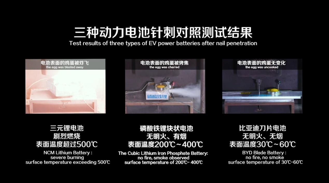 比亚迪正式发布刀片电池 已经进入量产阶段-企查查