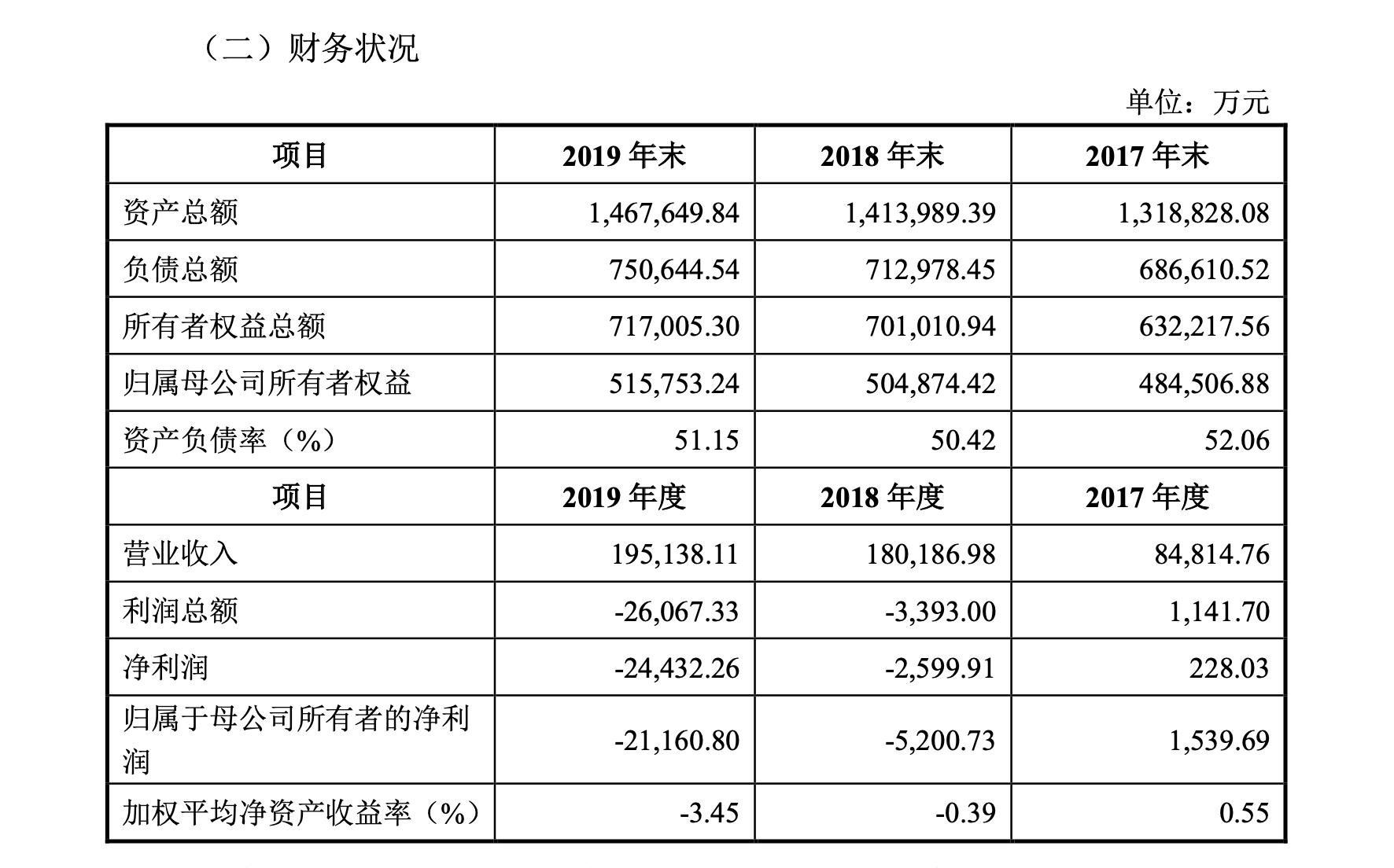国内第四大5G运营商家底曝光:中国广电总资产147亿元,已连亏两年-企查查